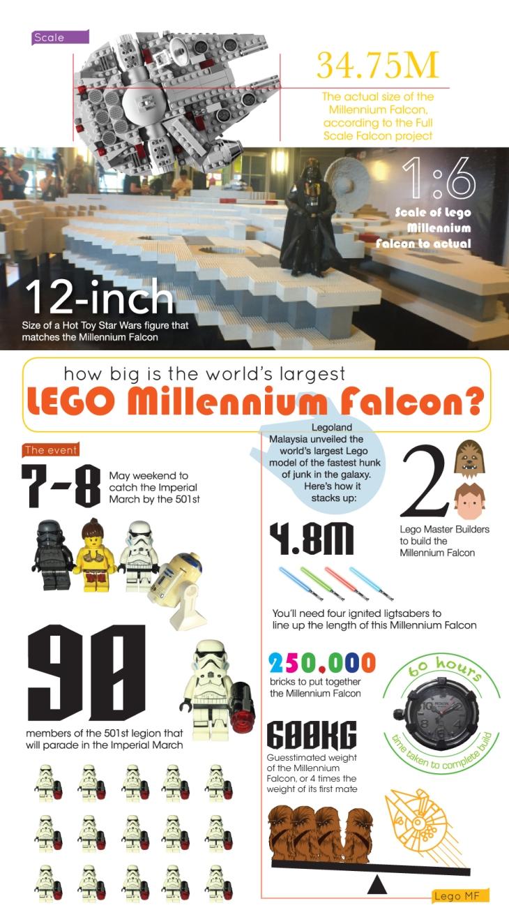 HBG infographic